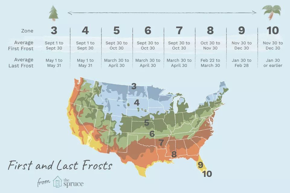 First-And-Last-Frost-Dates
